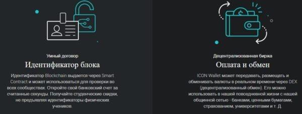 Возможности ICON ICX