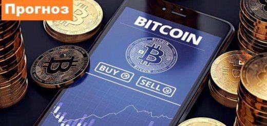 Прогноз курса Bitcoin BTC аналитика