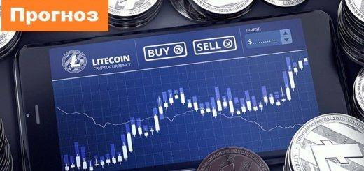 Прогноз курса Litecoin LTC/USD аналитика