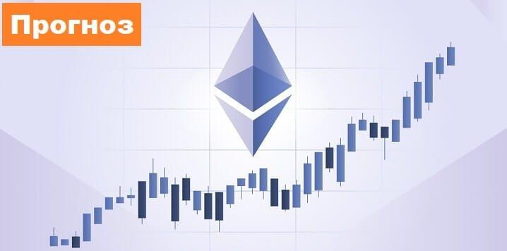 Ethereum ETH/USD прогноз