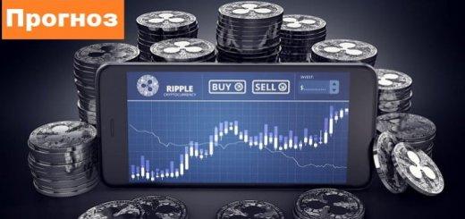 Прогноз курса Ripple XRP/USD аналитика