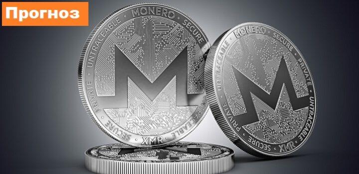 Прогноз курса monero XMR аналитика