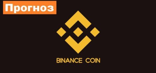 Binance Coin прогноз и аналитика BNB USD