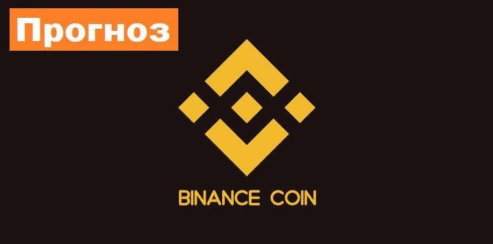 Binance Coin прогноз и аналитика BNB USD