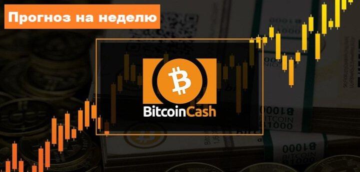 Bitcoin Cash прогноз на 28 января — 1 февраля 2019
